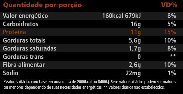 Tabela Nutricional bio2 organic barra proteica