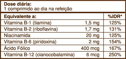 Tabela Nutricional B Complex Sundown Vitaminas