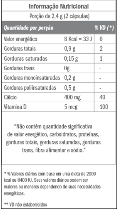 calcio tabela nutricional