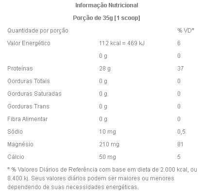 b913ef5ed Carnibol - 1.8Kg - Darkness - Integralmédica