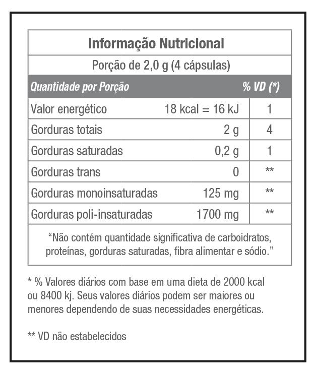 Óleo de chia equaliv tabela nutricional