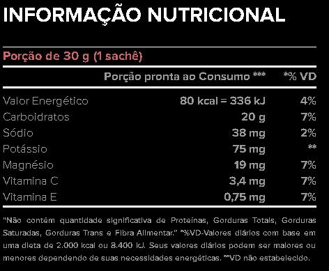 energy Go Tabela Nutricional