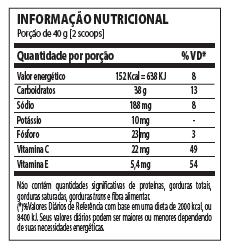 Glicocell Integalmedica Tabela nutriciona