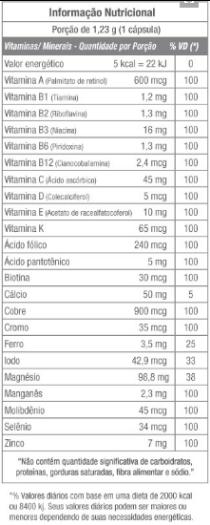 Nutri Homem Tabela Nutricional