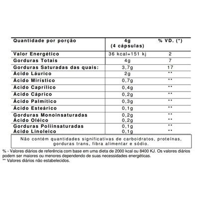 Oleo de Coco Vitafor Tabela Nutricional