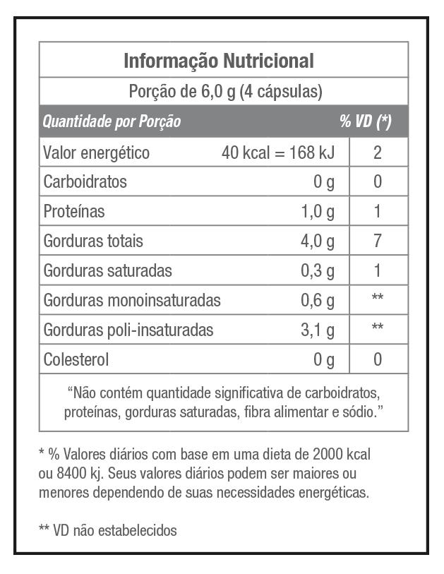 óleo de cartamo tabela nutricional