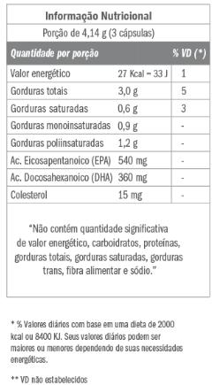 Omega 3 Equaliv Tabela Nutricional
