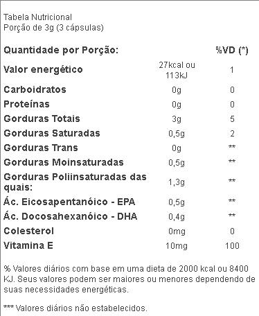 Omega for Plus Tabela Nutricional