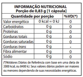 Oxydrol tabela nutricional