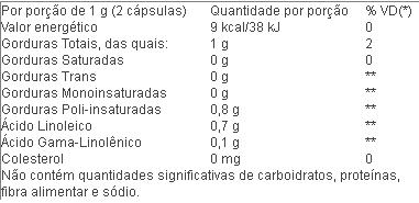 Profem Tabela Nutricional
