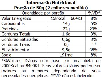 Whey Crispier Creamy Standard Nutrilatina Age Tabela Nutricional