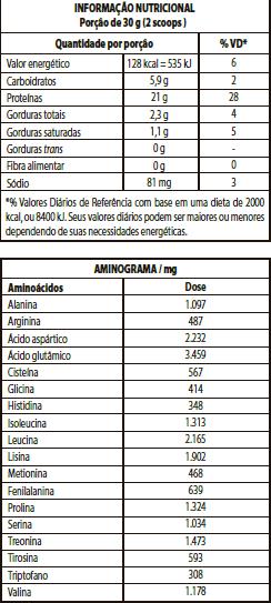 Super Whey 100% Pure Integralmedica Tabela Nutricional