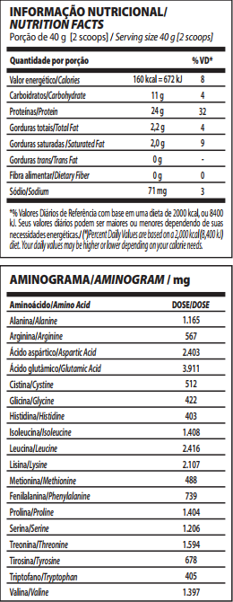 Whey Blend Integralmedica Tabela Nutricional